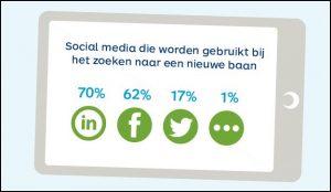 werk-vinden-met-de-sociale-media